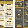 Saskatchewan Mustard